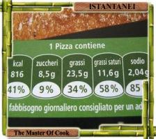 Pizza cameo 4